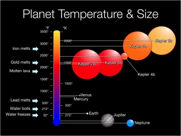 Neptuno temperatura